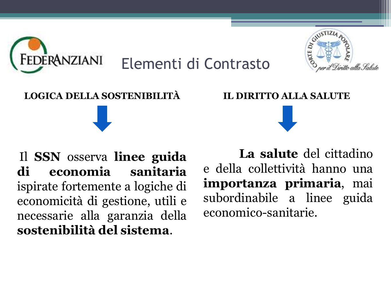 LOGICA DELLA SOSTENIBILITÀ Il SSN osserva linee guida di economia sanitaria ispirate fortemente a logiche di economicità di gestione, utili e necessarie alla garanzia della sostenibilità del sistema.