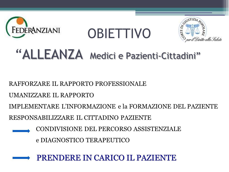 ALLEANZA Medici e Pazienti-Cittadini ALLEANZA Medici e Pazienti-Cittadini RAFFORZARE IL RAPPORTO PROFESSIONALE UMANIZZARE IL RAPPORTO IMPLEMENTARE L'INFORMAZIONE e la FORMAZIONE DEL PAZIENTE RESPONSABILIZZARE IL CITTADINO PAZIENTE CONDIVISIONE DEL PERCORSO ASSISTENZIALE e DIAGNOSTICO TERAPEUTICO PRENDERE IN CARICO IL PAZIENTE PRENDERE IN CARICO IL PAZIENTE OBIETTIVO