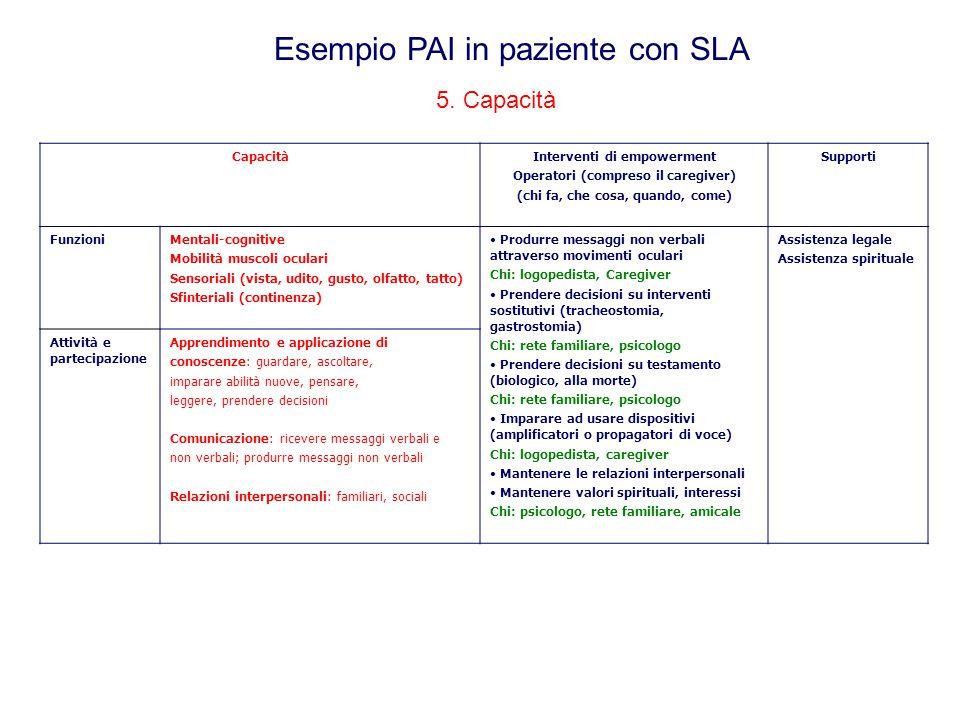Esempio PAI in paziente con SLA 5.