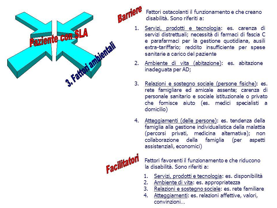 1.Servizi, prodotti e tecnologia: es.
