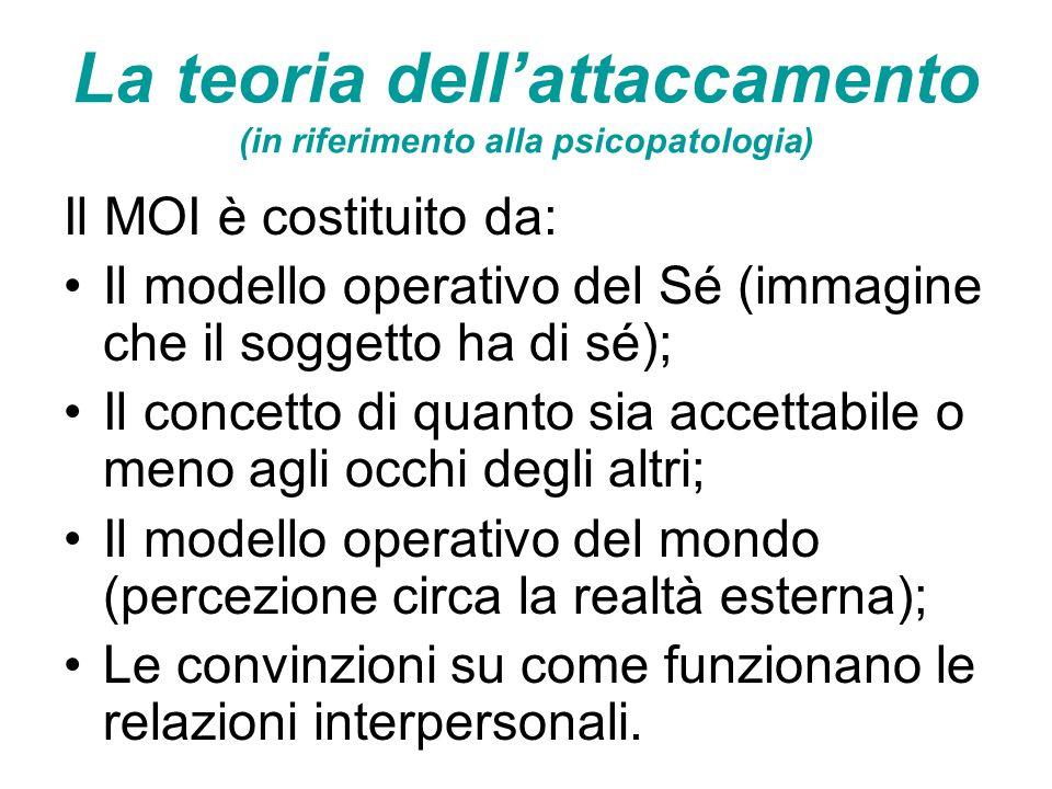 La teoria dell'attaccamento (in riferimento alla psicopatologia) Il MOI è costituito da: Il modello operativo del Sé (immagine che il soggetto ha di s