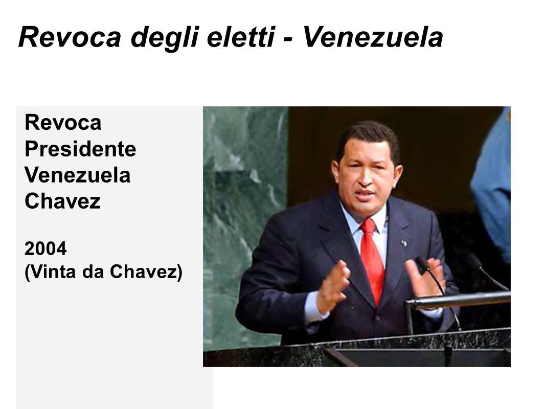 Revoca degli eletti - Venezuela Revoca Presidente Venezuela Chavez 2004 (Vinta da Chavez)