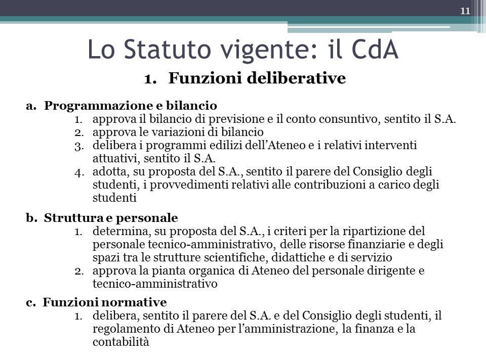 Lo Statuto vigente: il CdA 1.Funzioni deliberative a.Programmazione e bilancio 1.approva il bilancio di previsione e il conto consuntivo, sentito il S.A.