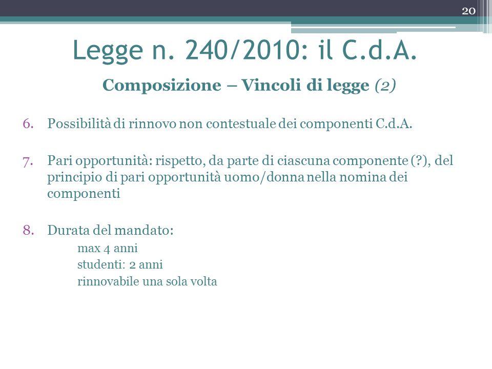 Composizione – Vincoli di legge (2) 6.Possibilità di rinnovo non contestuale dei componenti C.d.A.