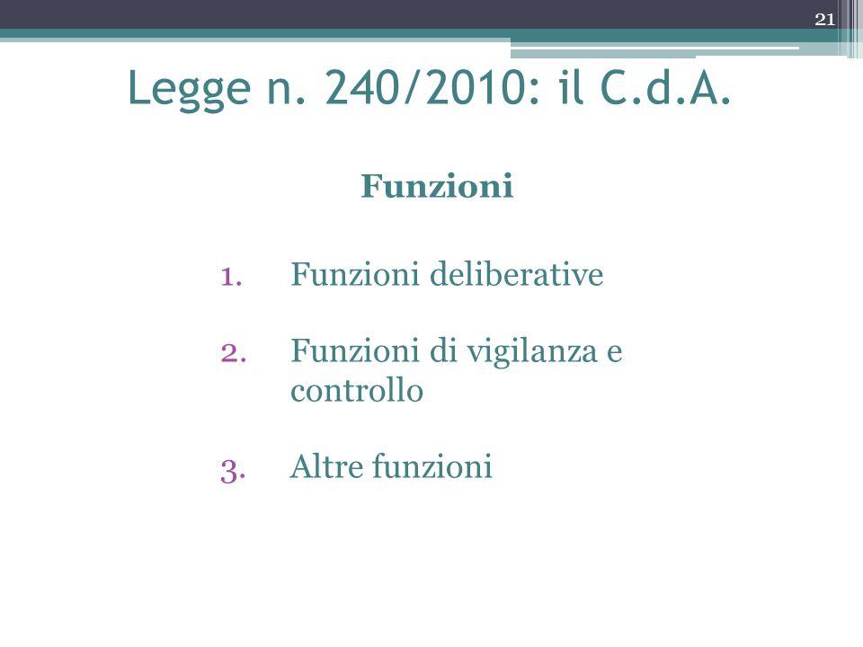 Funzioni 1.Funzioni deliberative 2.Funzioni di vigilanza e controllo 3.Altre funzioni Legge n.