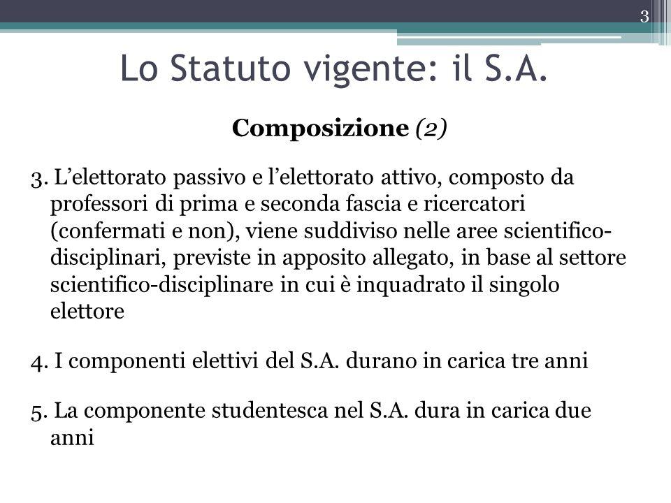 Composizione (2) 3.