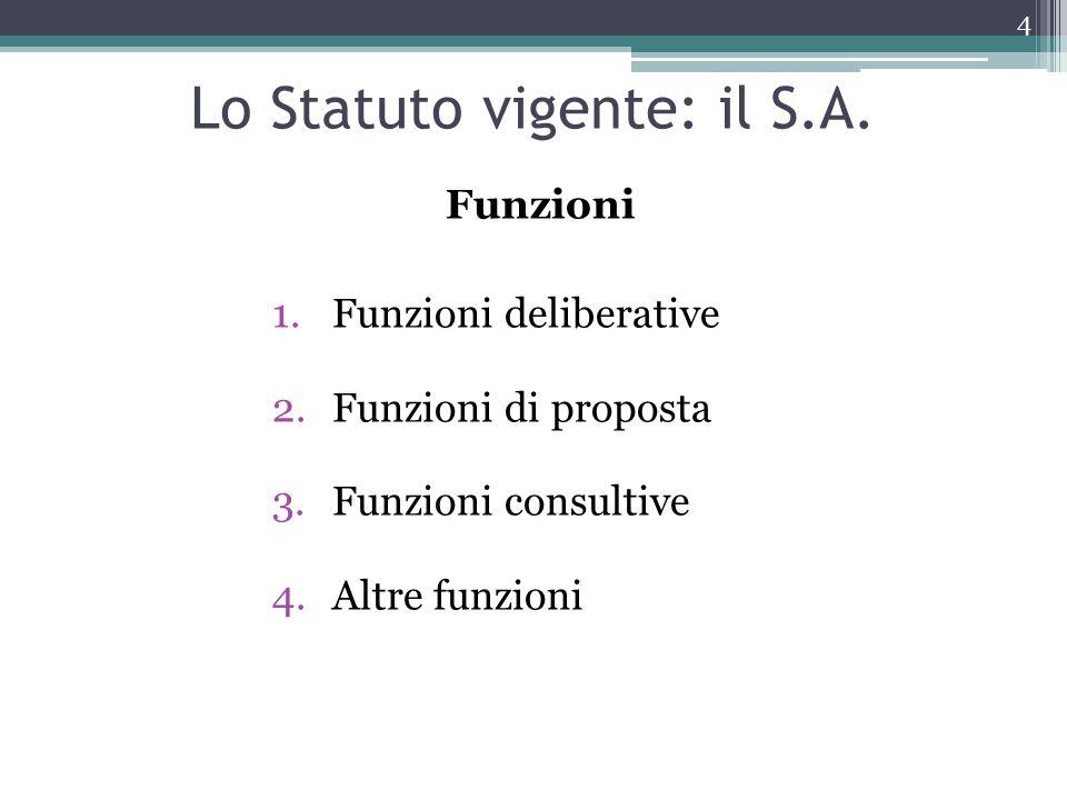 Funzioni 1.Funzioni deliberative 2.Funzioni di proposta 3.Funzioni consultive 4.Altre funzioni Lo Statuto vigente: il S.A.