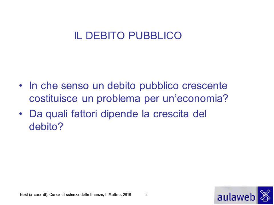 Bosi (a cura di), Corso di scienza delle finanze, Il Mulino, 201023 LIMITI DEL DEBITO PUBBLICO: IL MODELLO DI DOMAR Quali sono le tendenze di lungo periodo del rapporto: debito/Pil.