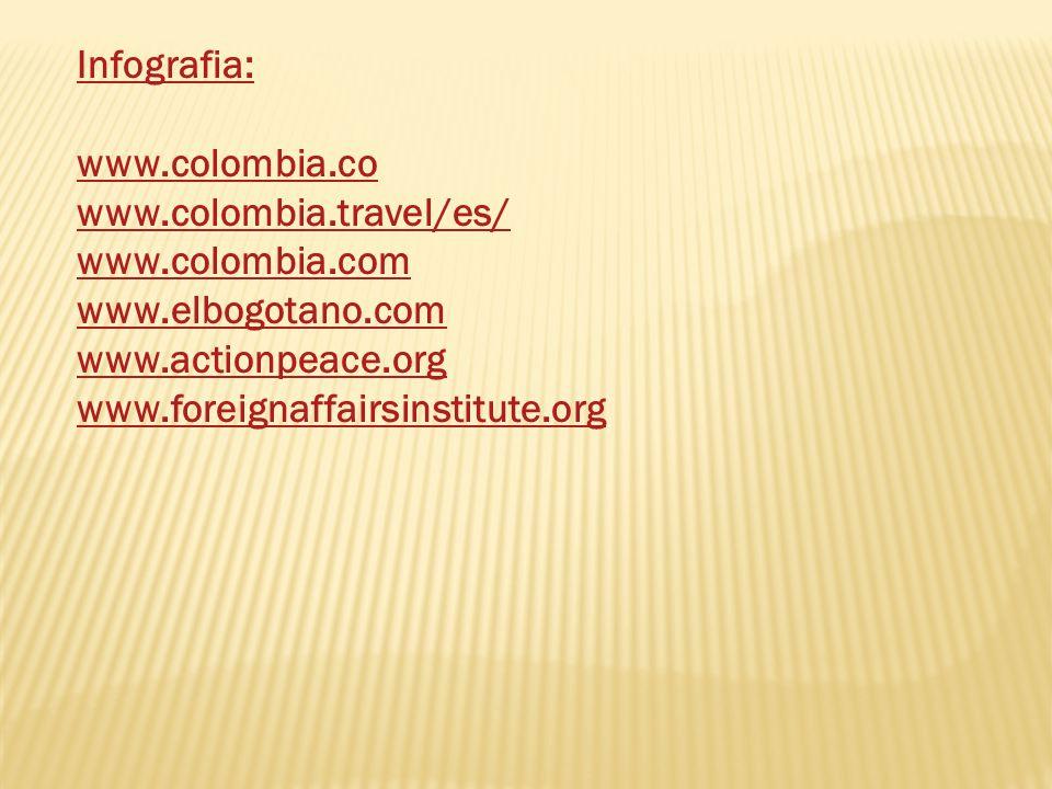 Infografia: www.colombia.co www.colombia.travel/es/ www.colombia.com www.elbogotano.com www.actionpeace.org www.foreignaffairsinstitute.org