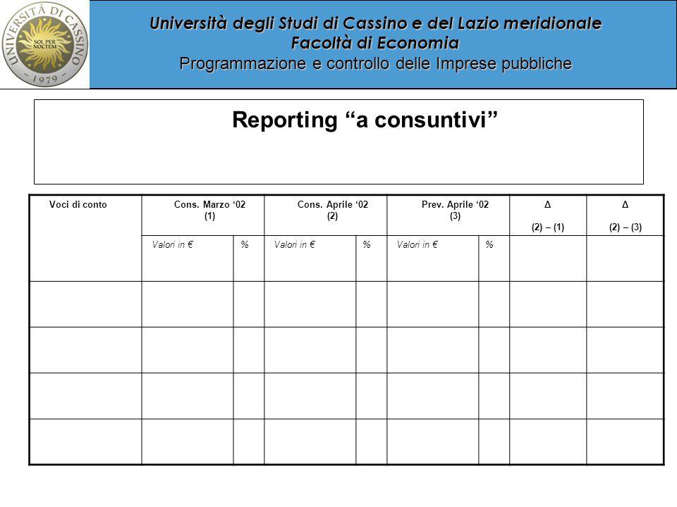 Università degli Studi di Cassino e del Lazio meridionale Facoltà di Economia Programmazione e controllo delle Imprese pubbliche Reporting a consuntivi Voci di contoCons.