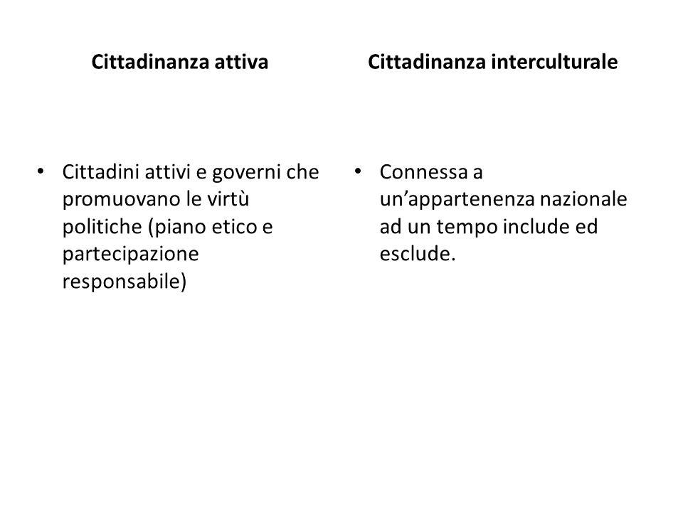 Cittadinanza attiva Cittadini attivi e governi che promuovano le virtù politiche (piano etico e partecipazione responsabile) Cittadinanza interculturale Connessa a un'appartenenza nazionale ad un tempo include ed esclude.