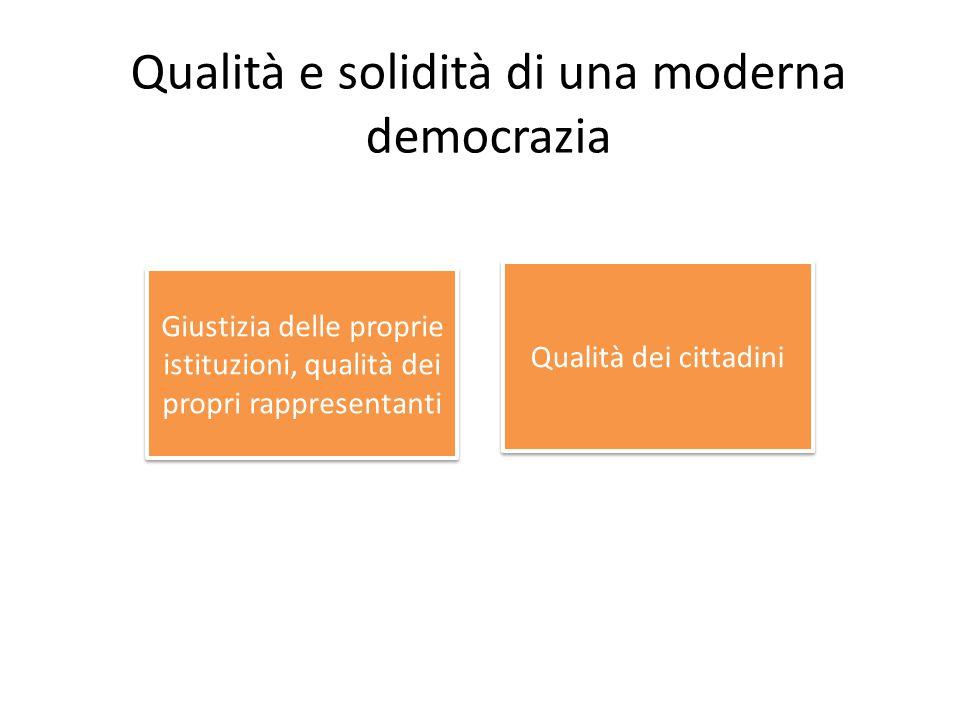 Giustizia delle proprie istituzioni, qualità dei propri rappresentanti Qualità e solidità di una moderna democrazia Qualità dei cittadini