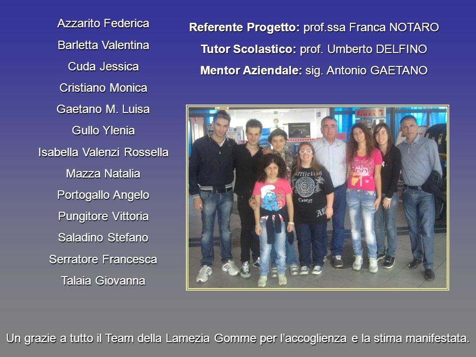 Referente Progetto: prof.ssa Franca NOTARO Tutor Scolastico: prof. Umberto DELFINO Mentor Aziendale: sig. Antonio GAETANO Azzarito Federica Barletta V