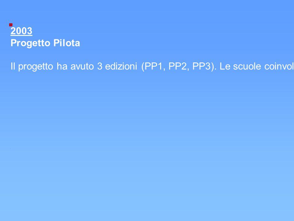 2003 Progetto Pilota Il progetto ha avuto 3 edizioni (PP1, PP2, PP3). Le scuole coinvolte nel progetto sono: materne, elementari, medie e secondarie s