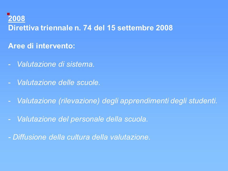 2008 Direttiva triennale n. 74 del 15 settembre 2008 Aree di intervento: -Valutazione di sistema. -Valutazione delle scuole. -Valutazione (rilevazione