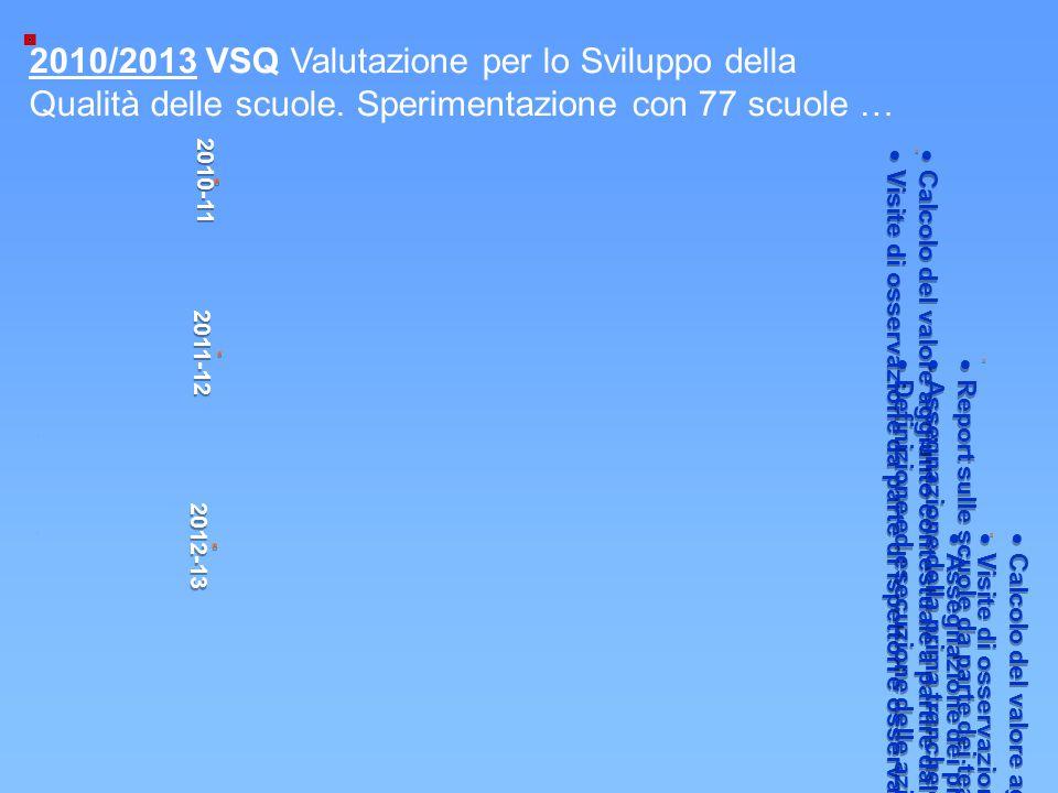 2010/2013 VSQ Valutazione per lo Sviluppo della Qualità delle scuole. Sperimentazione con 77 scuole … 2010-11  Calcolo del valore aggiunto contestual