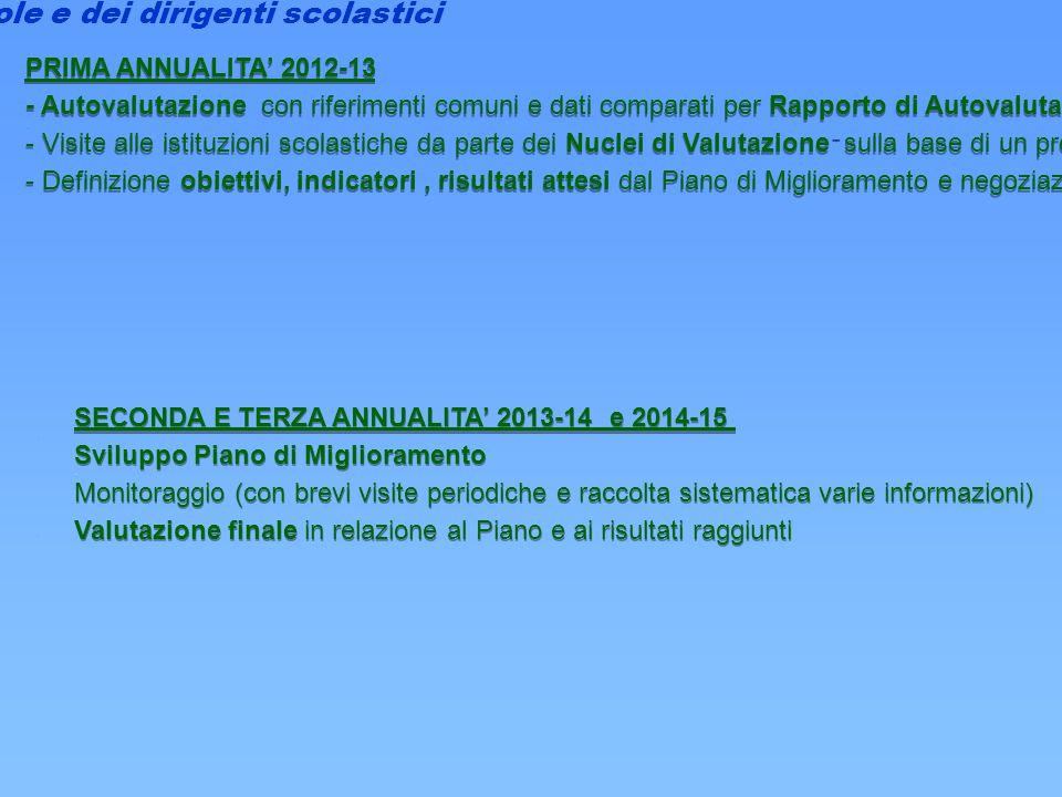 PRIMA ANNUALITA' 2012-13 - Autovalutazione con riferimenti comuni e dati comparati per Rapporto di Autovalutazione. - Visite alle istituzioni scolasti