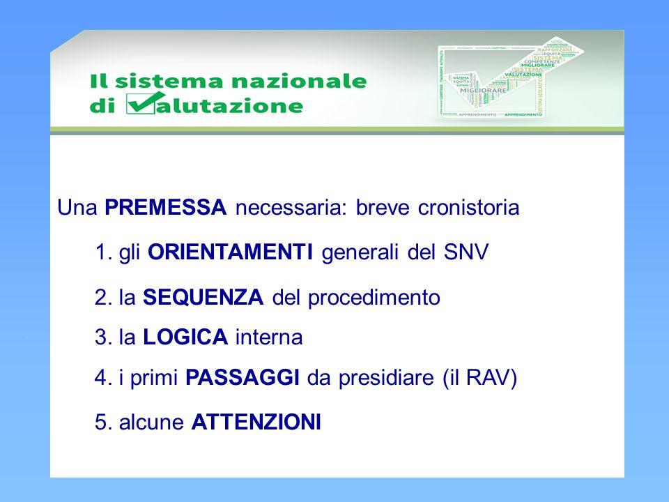 Una PREMESSA necessaria: breve cronistoria 1. gli ORIENTAMENTI generali del SNV 2. la SEQUENZA del procedimento 3. la LOGICA interna 4. i primi PASSAG