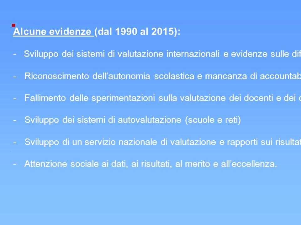 Alcune evidenze (dal 1990 al 2015): - Sviluppo dei sistemi di valutazione internazionali e evidenze sulle difficoltà della scuola italiana -Riconoscim