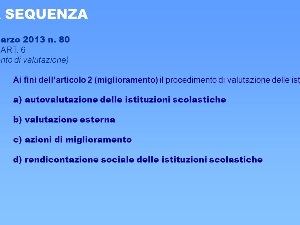 2. LA SEQUENZA DPR 28 marzo 2013 n. 80 ART. 6 (Procedimento di valutazione) Ai fini dell'articolo 2 (miglioramento) il procedimento di valutazione del