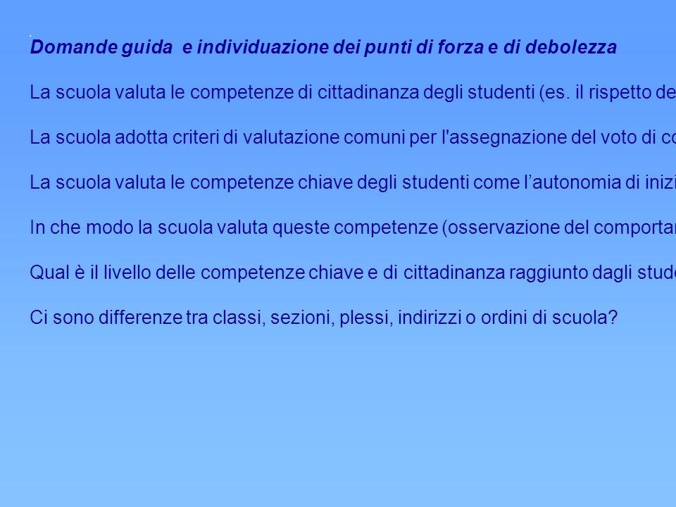 Domande guida e individuazione dei punti di forza e di debolezza La scuola valuta le competenze di cittadinanza degli studenti (es. il rispetto delle