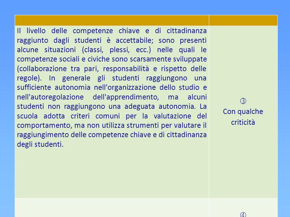 Il livello delle competenze chiave e di cittadinanza raggiunto dagli studenti è accettabile; sono presenti alcune situazioni (classi, plessi, ecc.) ne