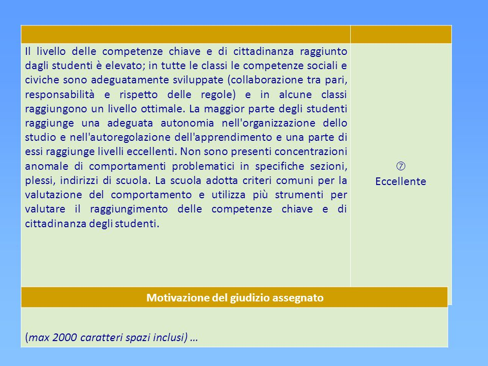 Il livello delle competenze chiave e di cittadinanza raggiunto dagli studenti è elevato; in tutte le classi le competenze sociali e civiche sono adegu