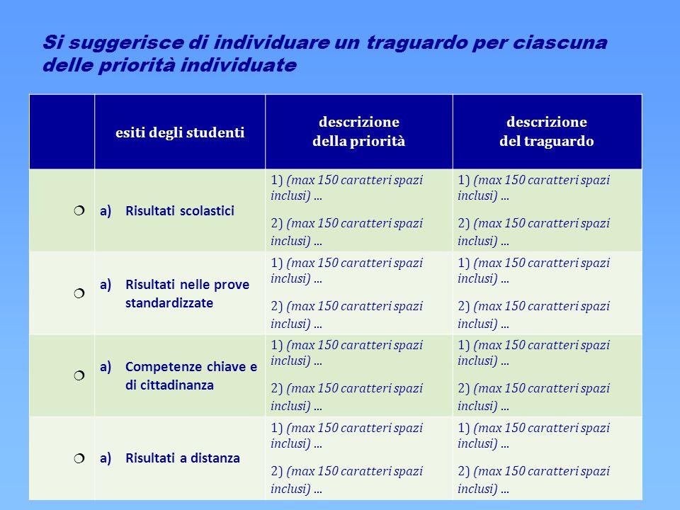 Si suggerisce di individuare un traguardo per ciascuna delle priorità individuate esiti degli studenti descrizione della priorità descrizione del trag