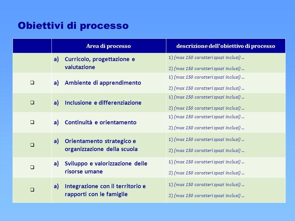 Obiettivi di processo Area di processodescrizione dell'obiettivo di processo a)Curricolo, progettazione e valutazione 1) (max 150 caratteri spazi incl