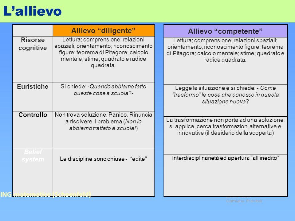 """L'allievo Ischia 2010 Damiano Previtali 67 Allievo """"diligente"""" Risorse cognitive Lettura; comprensione; relazioni spaziali; orientamento; riconoscimen"""
