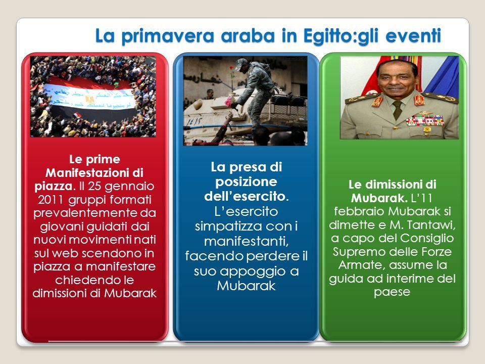 La primavera araba in Egitto:gli eventi Le prime Manifestazioni di piazza. Il 25 gennaio 2011 gruppi formati prevalentemente da giovani guidati dai nu