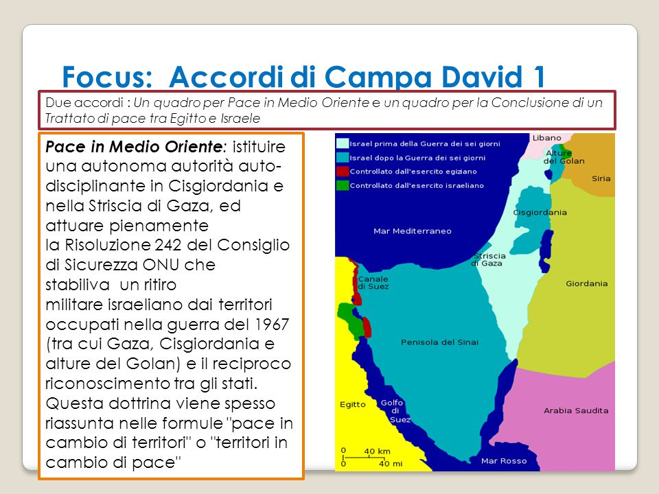 Focus: Accordi di Campa David 1 Due accordi : Un quadro per Pace in Medio Oriente e un quadro per la Conclusione di un Trattato di pace tra Egitto e Israele Pace in Medio Oriente : istituire una autonoma autorità auto- disciplinante in Cisgiordania e nella Striscia di Gaza, ed attuare pienamente la Risoluzione 242 del Consiglio di Sicurezza ONU che stabiliva un ritiro militare israeliano dai territori occupati nella guerra del 1967 (tra cui Gaza, Cisgiordania e alture del Golan) e il reciproco riconoscimento tra gli stati.