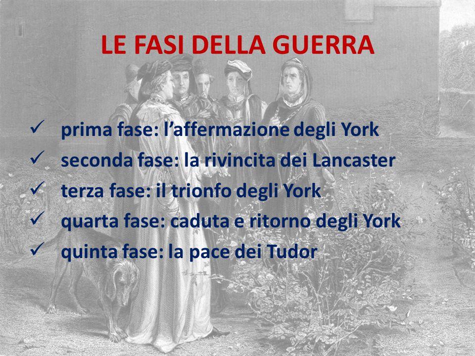 LE FASI DELLA GUERRA prima fase: l'affermazione degli York seconda fase: la rivincita dei Lancaster terza fase: il trionfo degli York quarta fase: caduta e ritorno degli York quinta fase: la pace dei Tudor
