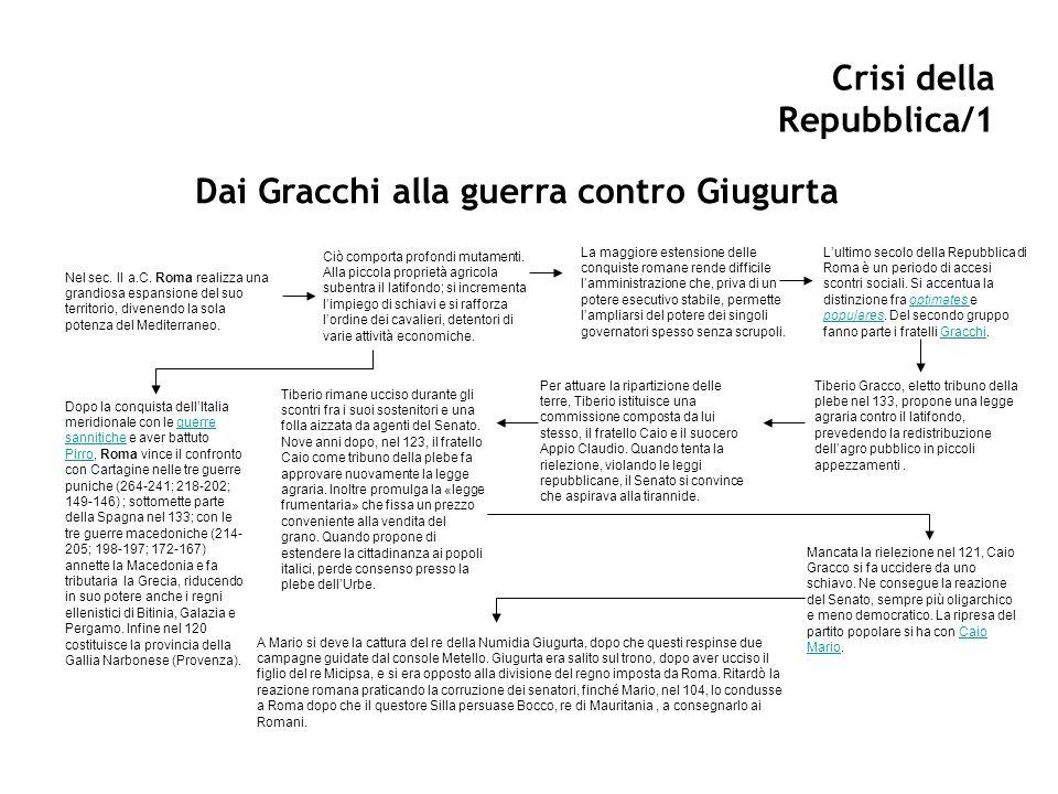 Crisi della Repubblica/1 Dai Gracchi alla guerra contro Giugurta Nel sec.