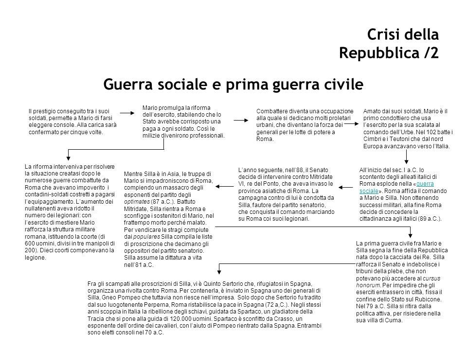 Crisi della Repubblica /2 Guerra sociale e prima guerra civile Il prestigio conseguito tra i suoi soldati, permette a Mario di farsi eleggere console.