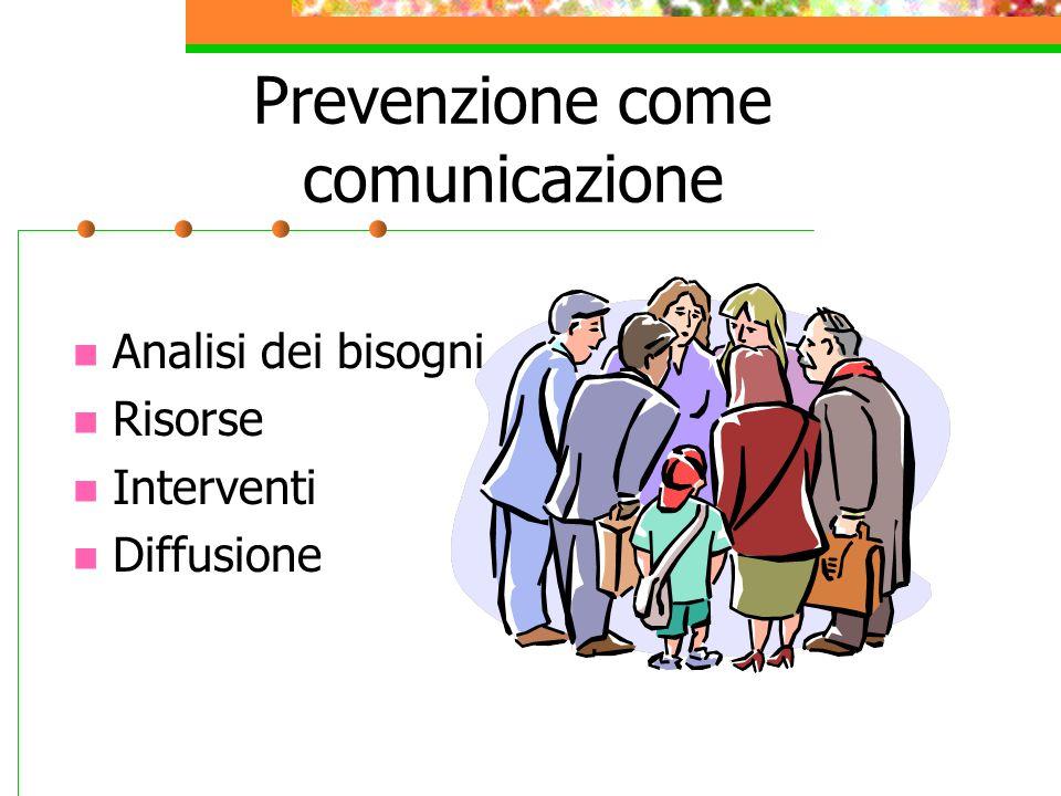 Prevenzione come comunicazione Analisi dei bisogni Risorse Interventi Diffusione
