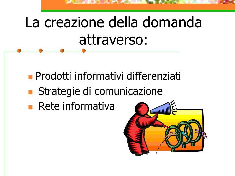 La creazione della domanda attraverso: Prodotti informativi differenziati Strategie di comunicazione Rete informativa
