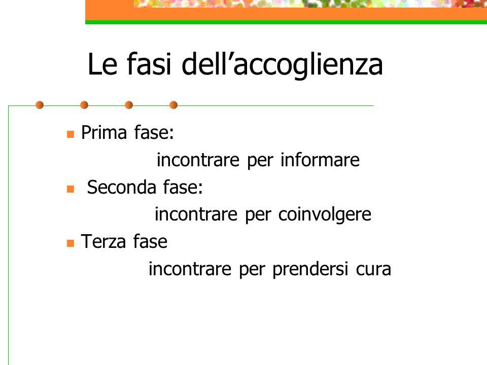 Le fasi dell'accoglienza Prima fase: incontrare per informare Seconda fase: incontrare per coinvolgere Terza fase incontrare per prendersi cura