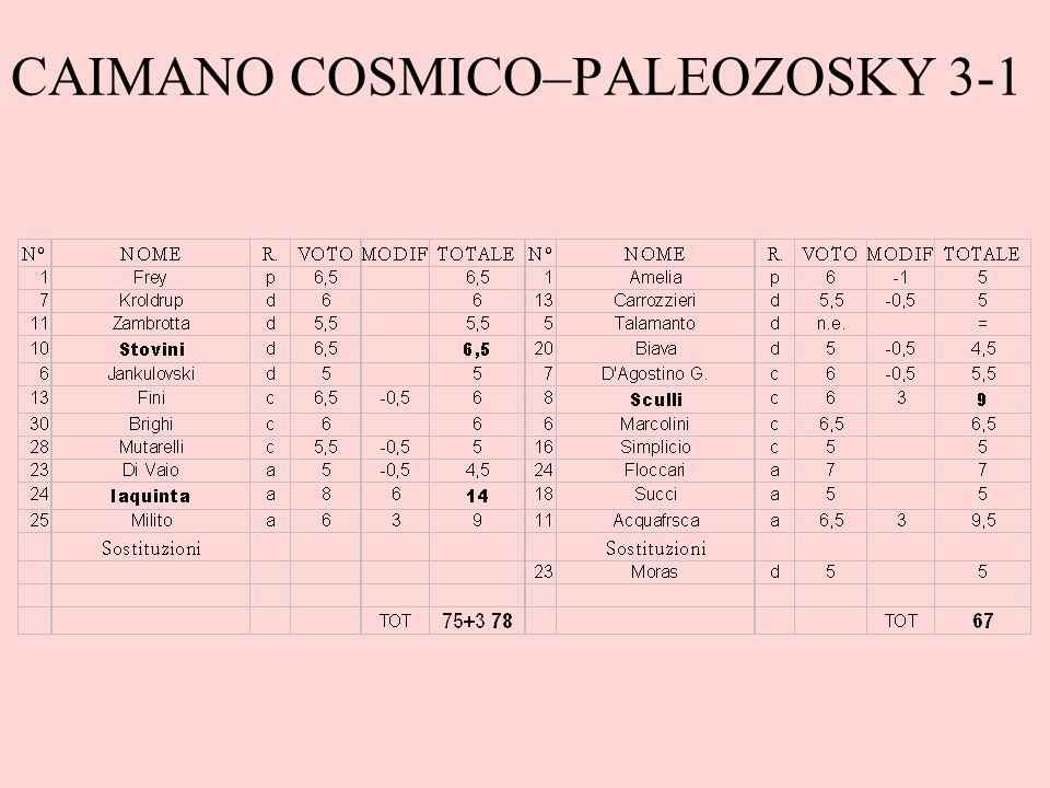 CAIMANO COSMICO–PALEOZOSKY 3-1