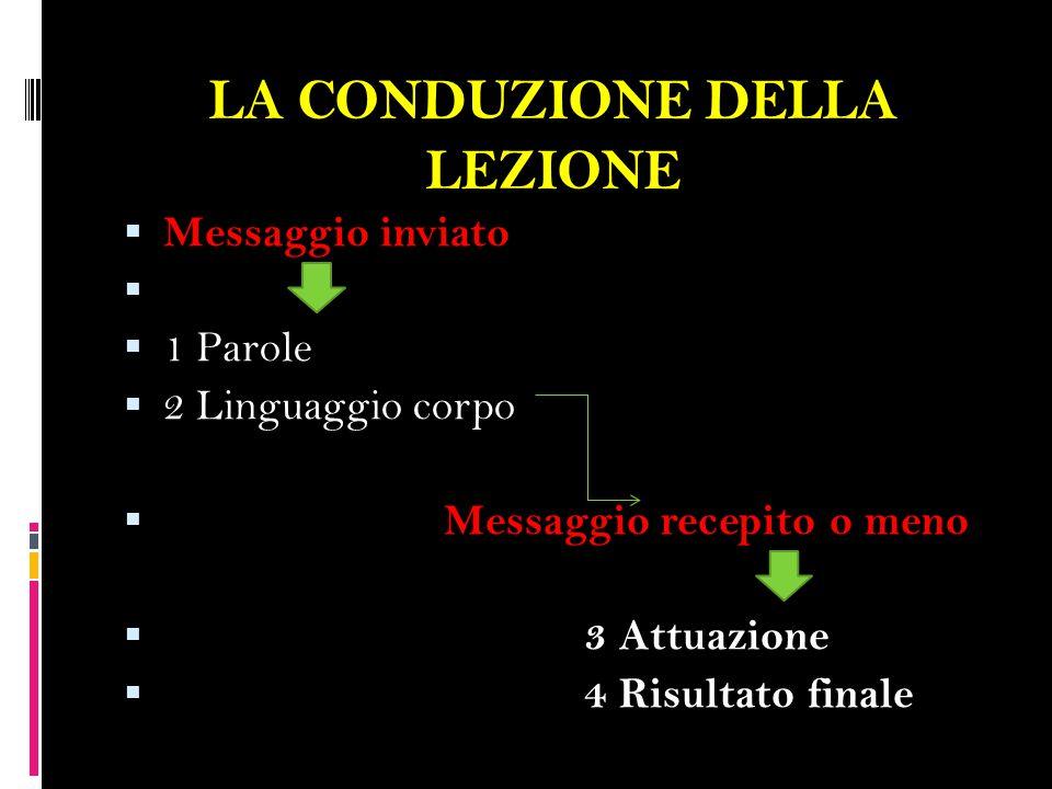 LA CONDUZIONE DELLA LEZIONE  Messaggio inviato   1 Parole  2 Linguaggio corpo  Messaggio recepito o meno  3 Attuazione  4 Risultato finale