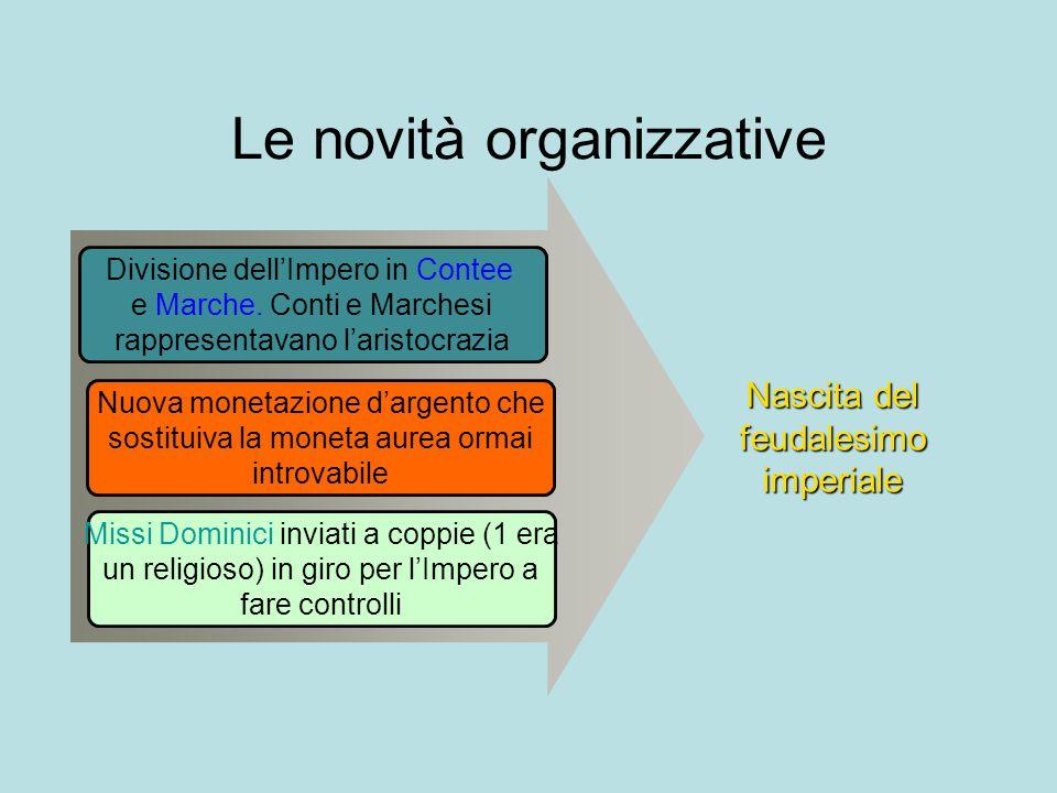 Le novità organizzative Divisione dell'Impero in Contee e Marche. Conti e Marchesi rappresentavano l'aristocrazia Nuova monetazione d'argento che sost