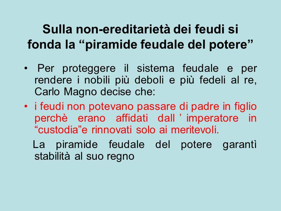 """Sulla non-ereditarietà dei feudi si fonda la """"piramide feudale del potere"""" Per proteggere il sistema feudale e per rendere i nobili più deboli e più f"""