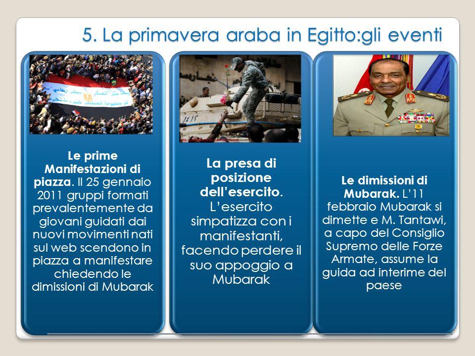 5.La primavera araba in Egitto:gli eventi Le prime Manifestazioni di piazza.