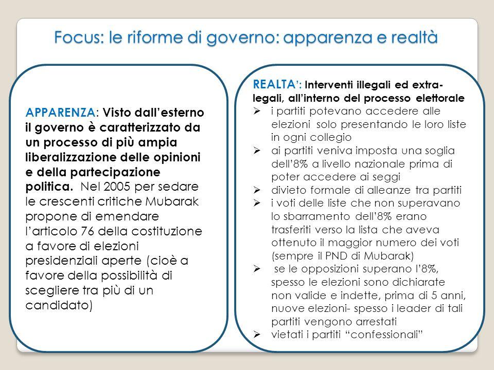 Focus: le riforme di governo: apparenza e realtà APPARENZA : Visto dall'esterno il governo è caratterizzato da un processo di più ampia liberalizzazione delle opinioni e della partecipazione politica.