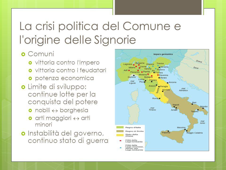 La crisi politica del Comune e l'origine delle Signorie  Comuni  vittoria contro l'Impero  vittoria contro i feudatari  potenza economica  Limite