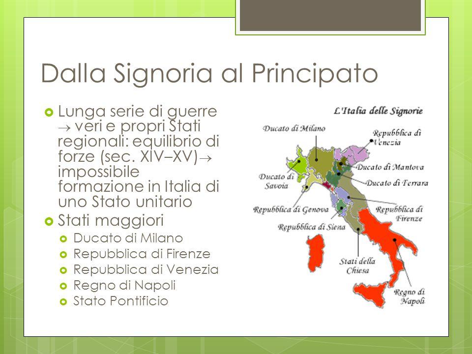 Dalla Signoria al Principato  Lunga serie di guerre  veri e propri Stati regionali: equilibrio di forze (sec. XIV–XV)  impossibile formazione in It