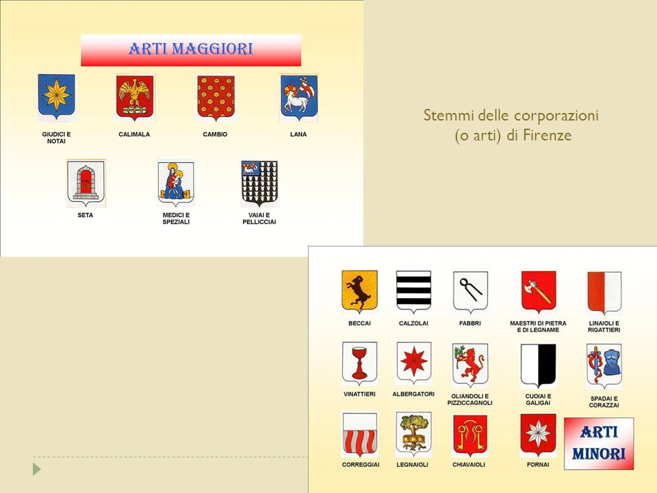 Stemmi delle corporazioni (o arti) di Firenze