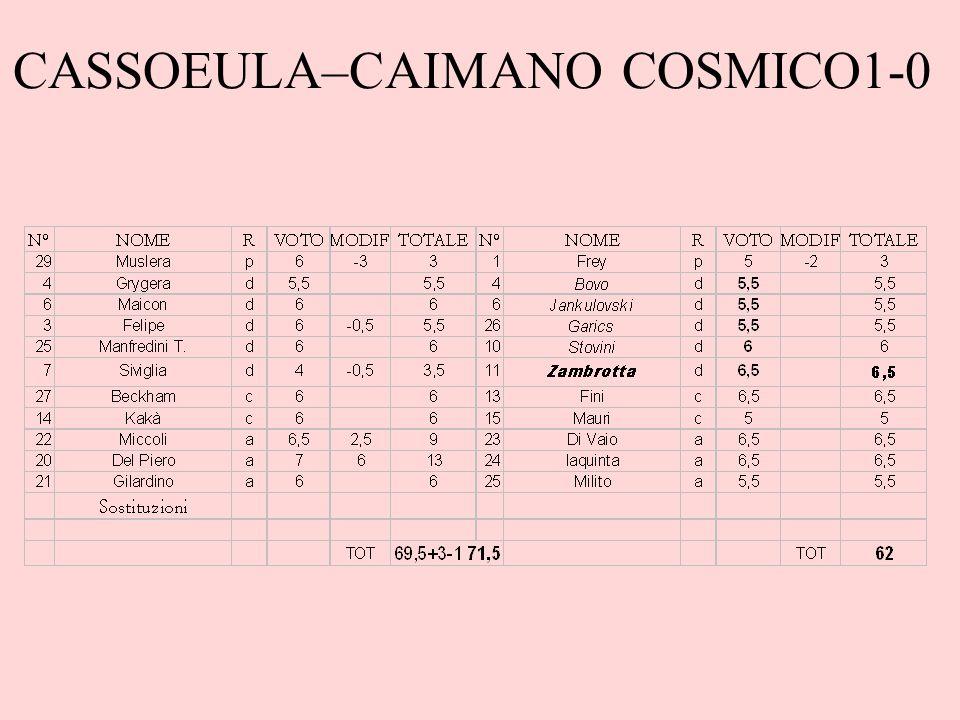 CASSOEULA–CAIMANO COSMICO1-0
