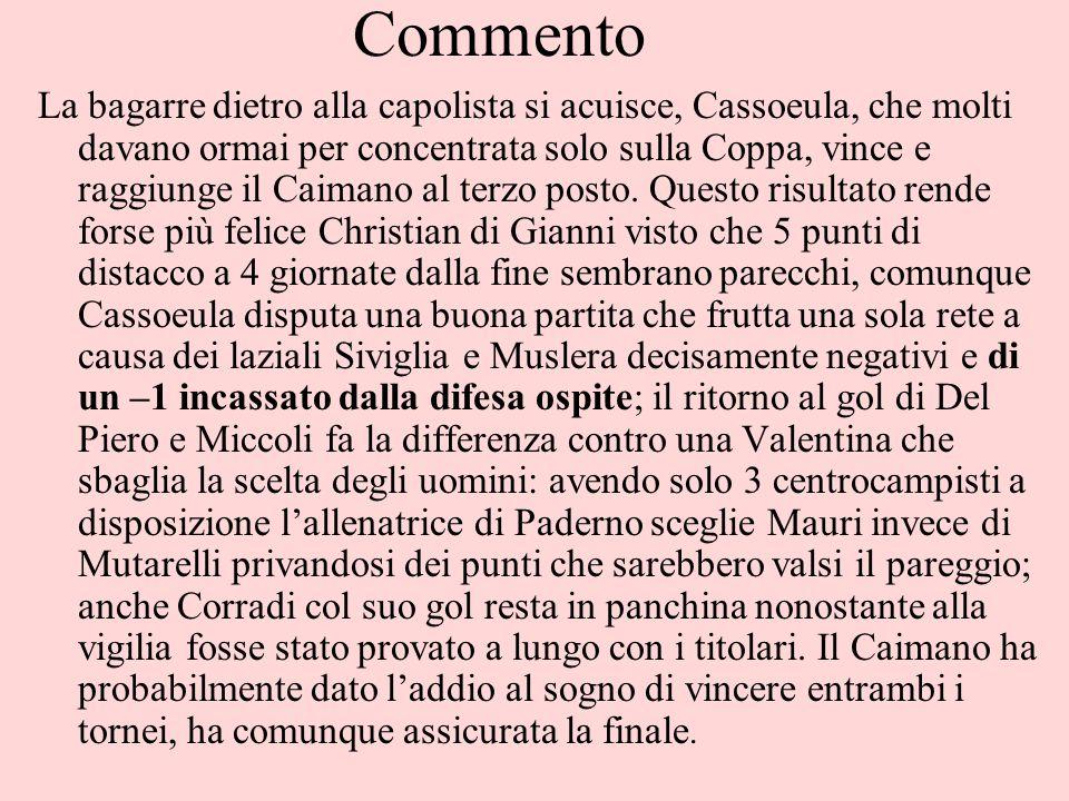 Commento La bagarre dietro alla capolista si acuisce, Cassoeula, che molti davano ormai per concentrata solo sulla Coppa, vince e raggiunge il Caimano al terzo posto.