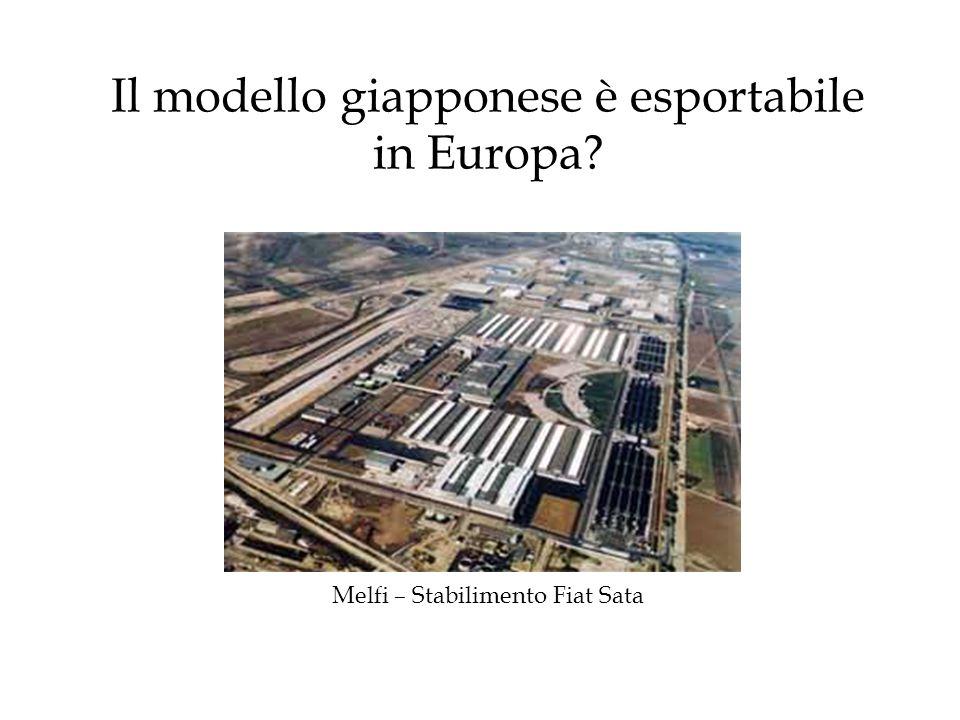 Il modello giapponese è esportabile in Europa? Melfi – Stabilimento Fiat Sata